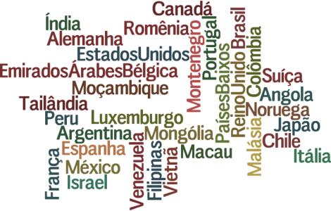 wordle obrigada países